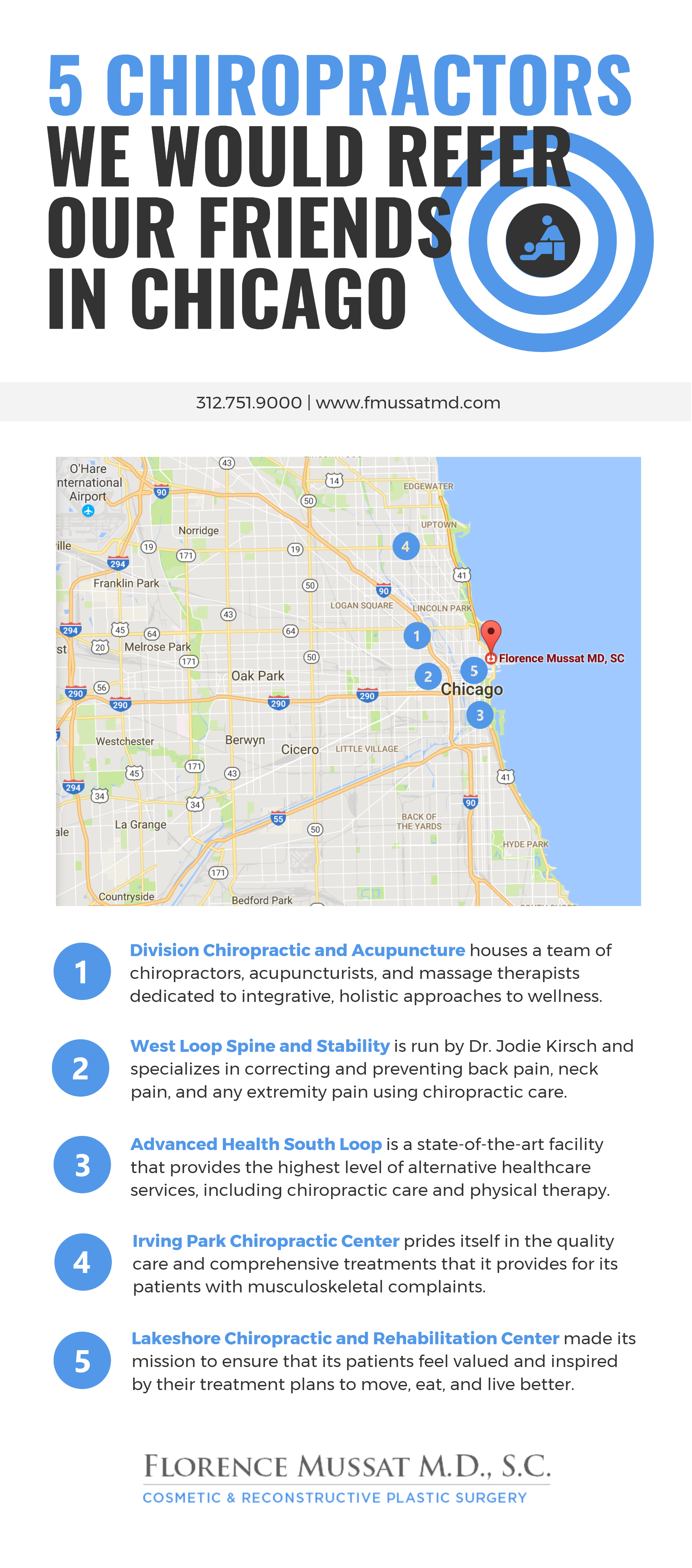 Local Chiropractors in Chicago